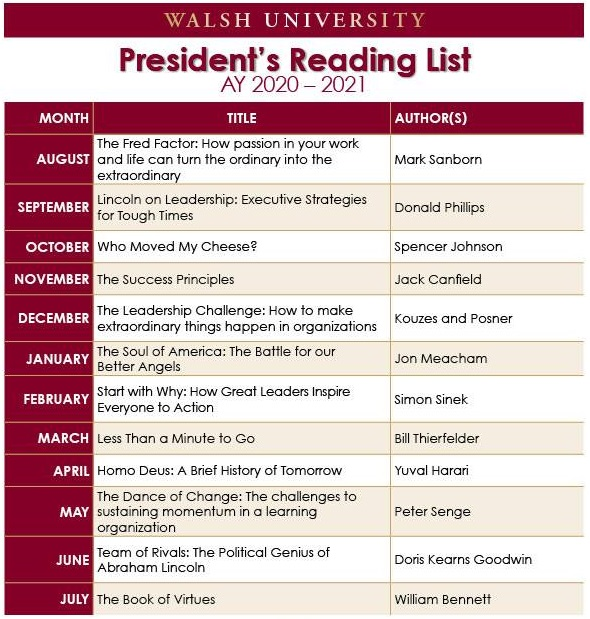 Presidents_reading_list.jpg